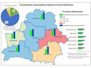 Землеустроительная служба информирует: Кадастровая оценка земель